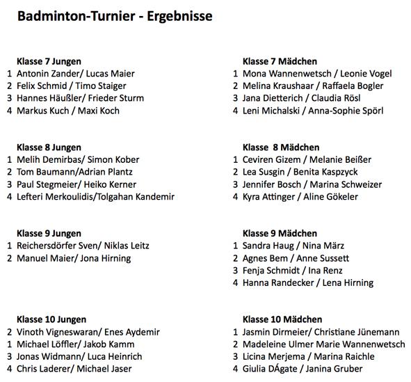 badminton_ergebnisse_2013